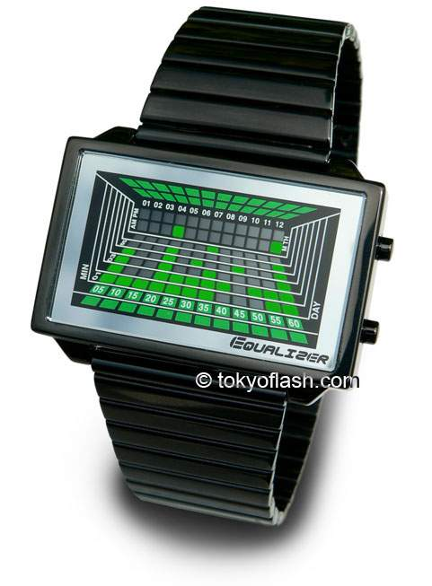 wristwatch High