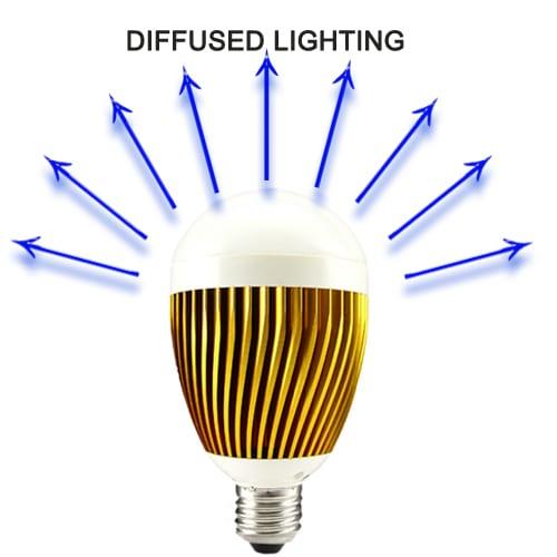 LED Light Bulb - Warm White