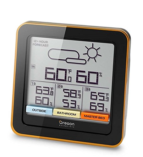 Multi-Zone Home Climate Weather Station