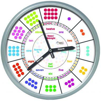 Educational Wall Clock
