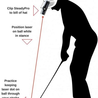 Golf Laser Training Aid to Improve Putting and Chipping