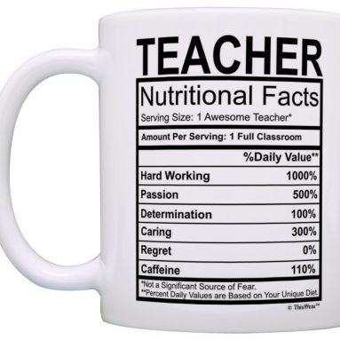 Teacher Appreciation Gifts Teacher