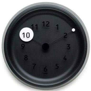 Peek clock