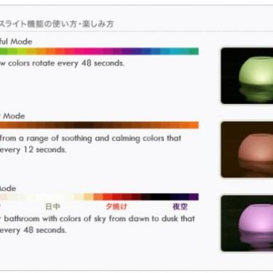 Waterproof Aromatic Color-Changing Lamp